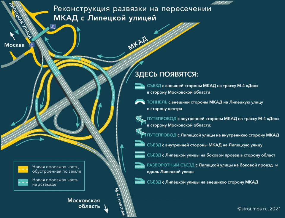 Когда завершат реконструкцию развязки МКАД с улицей Липецкая